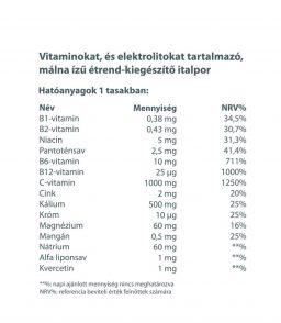 VitaDrink - málnás ízű multivitamin italpor - Vitaking