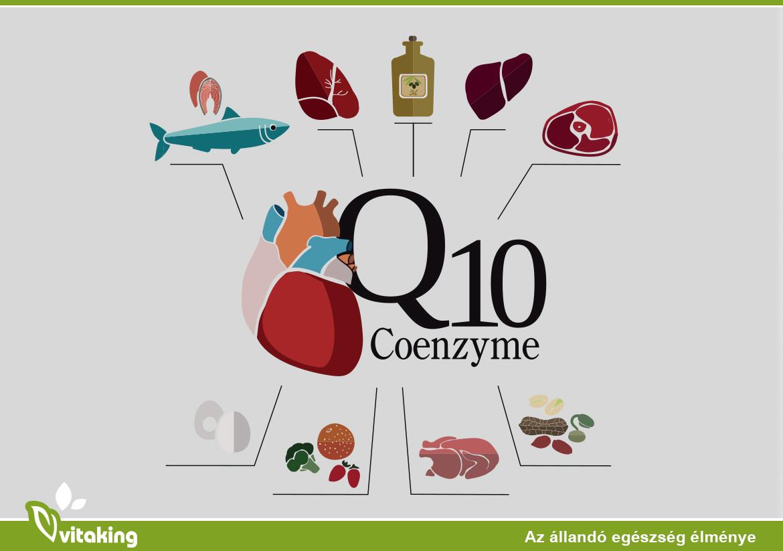 A CoQ10 8 előnye, amiről neked is érdemes tudnod!